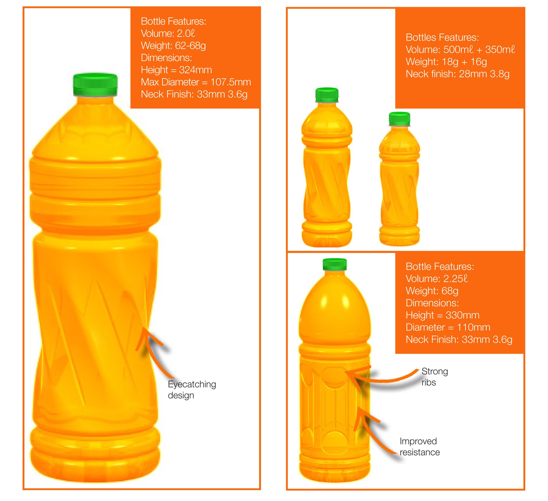 Large Size Hot Fill Bottles | SIPA